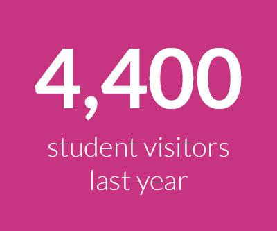 Poster to show Cumberland Lodge had 4,400 student visitors last year (2017-18)