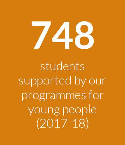 Poster to show 748 students supported by Cumberland Lodge programmes for young people (2017-18)