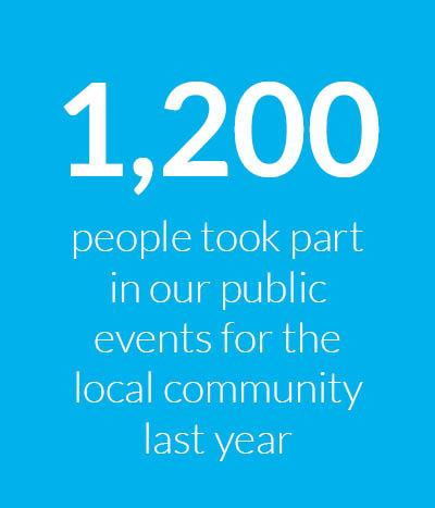 Poster to show 1,200 people took part in Cumberland Lodge public events for the local community last year