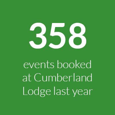 Poster to show that there were 358 events booked at Cumberland Lodge in 2017-18