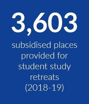 Block showing that 3,603 people had subsidised places provided for student study retreats at Cumberland Lodge (2018-19)