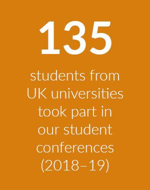 Block showing that 135 university students participated in student-focused conferences hosted by Cumberland Lodge n 2018-19